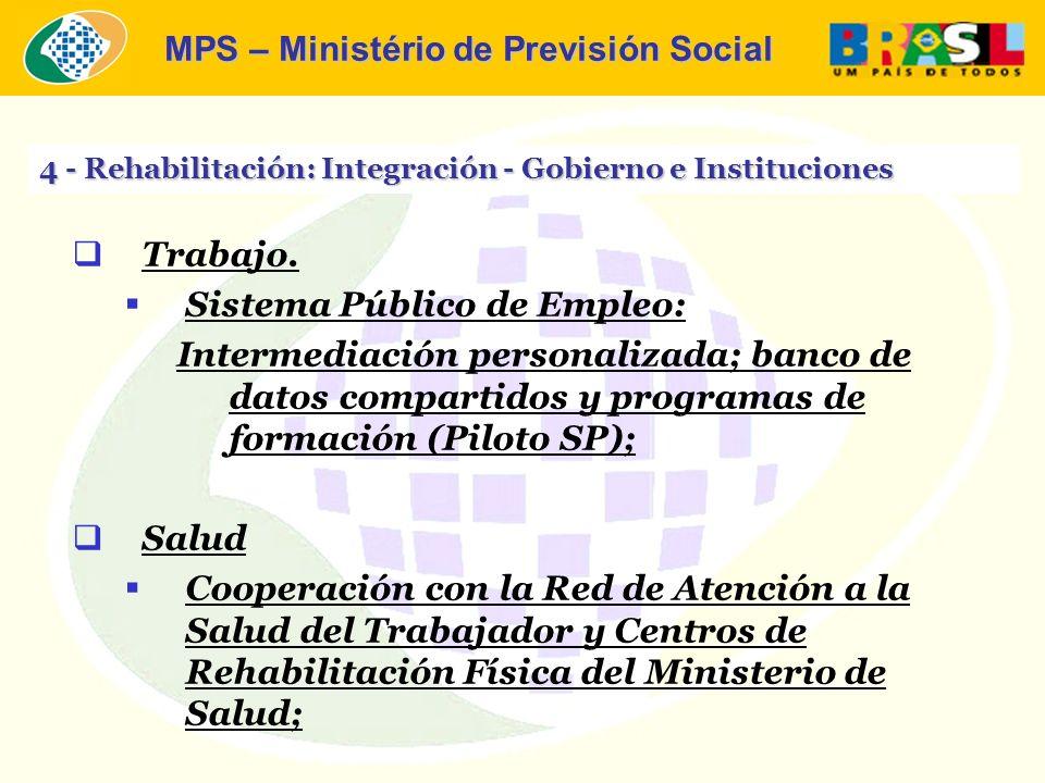 MPS – Ministério de Previsión Social 4 - Rehabilitación: Integración - Gobierno e Instituciones Trabajo. Sistema Público de Empleo: Intermediación per