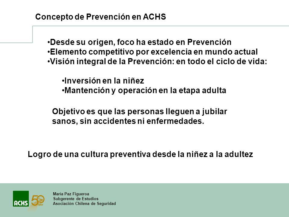 María Paz Figueroa Subgerente de Estudios Asociación Chilena de Seguridad Concepto de Prevención en ACHS Desde su origen, foco ha estado en Prevención