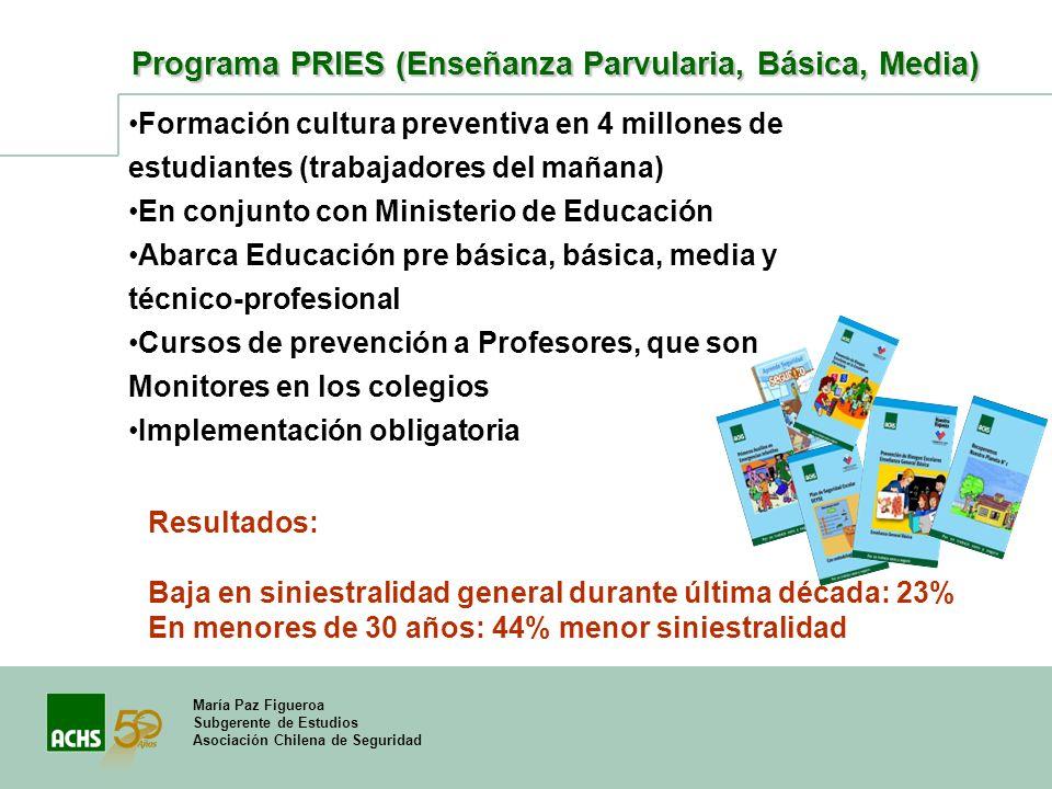 María Paz Figueroa Subgerente de Estudios Asociación Chilena de Seguridad Programa PRIES (Enseñanza Parvularia, Básica, Media) Formación cultura preve