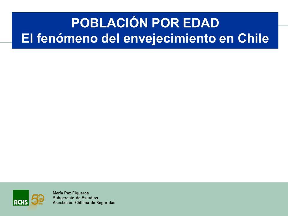 María Paz Figueroa Subgerente de Estudios Asociación Chilena de Seguridad POBLACIÓN POR EDAD El fenómeno del envejecimiento en Chile