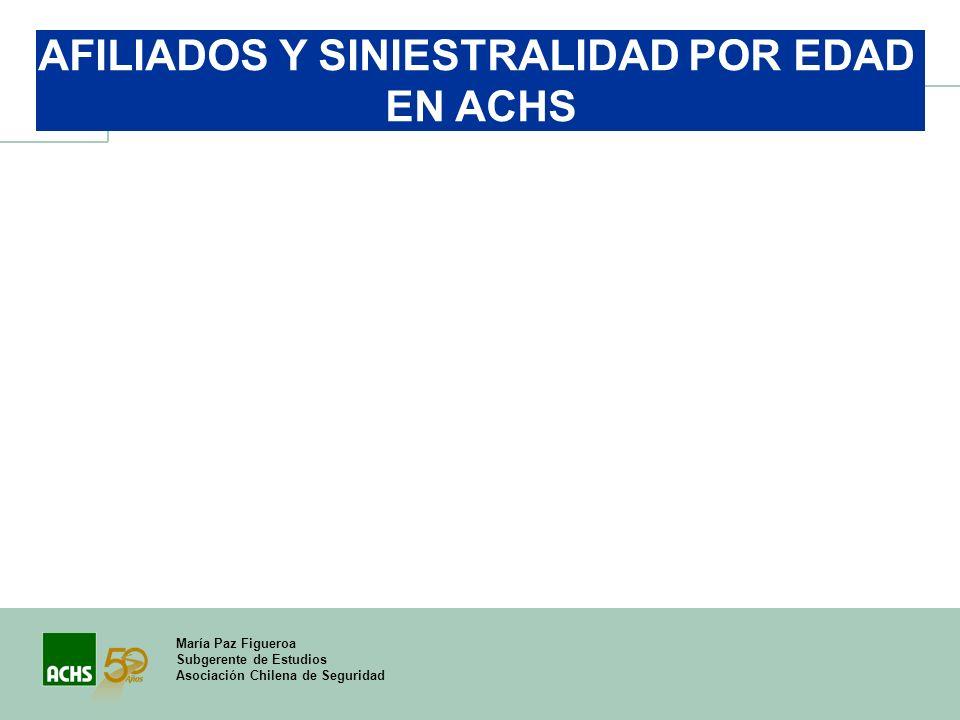 María Paz Figueroa Subgerente de Estudios Asociación Chilena de Seguridad AFILIADOS Y SINIESTRALIDAD POR EDAD EN ACHS