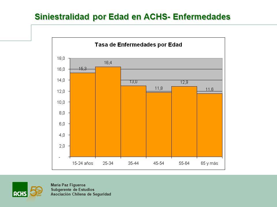 María Paz Figueroa Subgerente de Estudios Asociación Chilena de Seguridad Siniestralidad por Edad en ACHS- Enfermedades