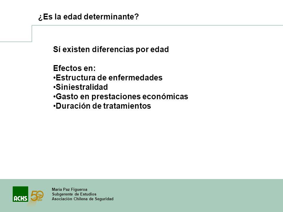 María Paz Figueroa Subgerente de Estudios Asociación Chilena de Seguridad ¿Es la edad determinante? Sí existen diferencias por edad Efectos en: Estruc