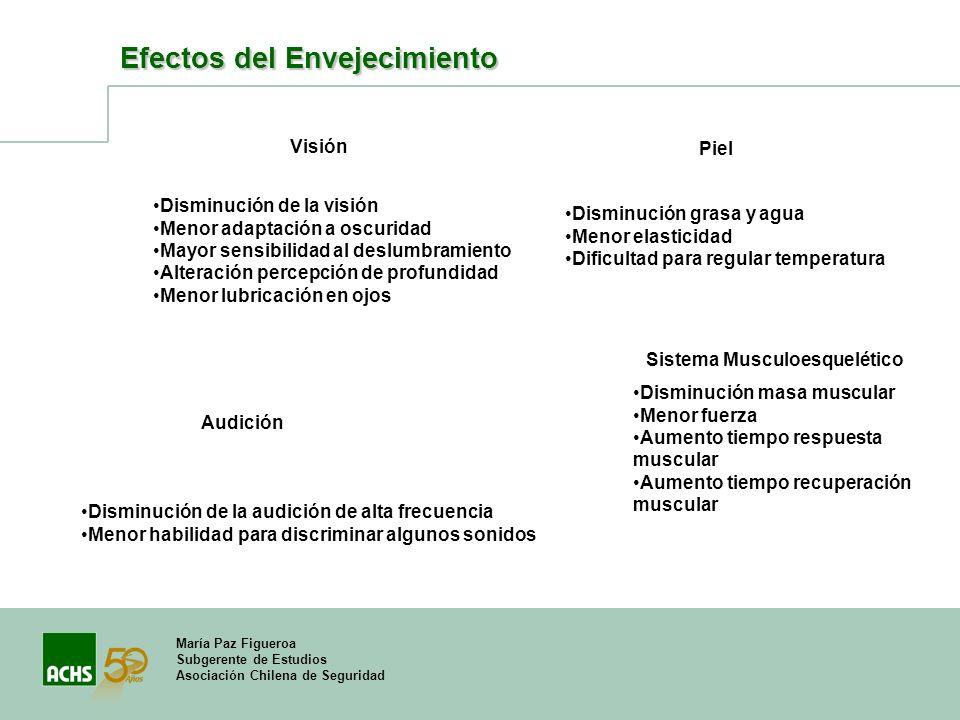 María Paz Figueroa Subgerente de Estudios Asociación Chilena de Seguridad Efectos del Envejecimiento Disminución de la visión Menor adaptación a oscur