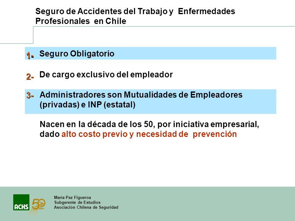 María Paz Figueroa Subgerente de Estudios Asociación Chilena de Seguridad 1- 2- 3- Seguro de Accidentes del Trabajo y Enfermedades Profesionales en Ch