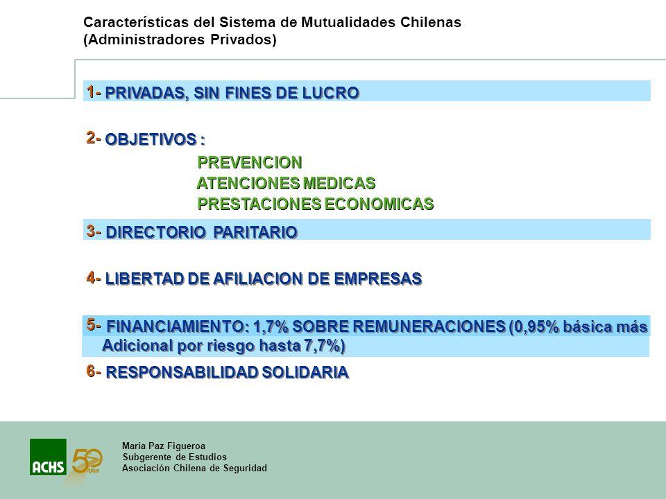 María Paz Figueroa Subgerente de Estudios Asociación Chilena de Seguridad 1- 2- 3- 4- 5- 6- PRIVADAS, SIN FINES DE LUCRO OBJETIVOS : DIRECTORIO PARITA