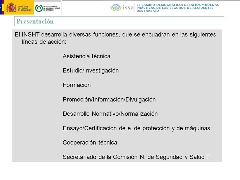 Presentación El INSHT desarrolla diversas funciones, que se encuadran en las siguientes líneas de acción: Asistencia técnica Estudio/Investigación For