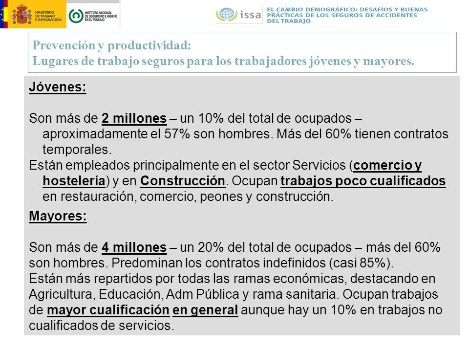 Prevención y productividad: Lugares de trabajo seguros para los trabajadores jóvenes y mayores. Jóvenes: Son más de 2 millones – un 10% del total de o
