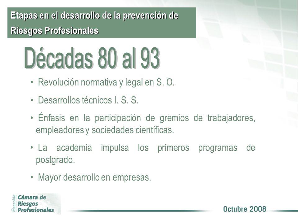 Etapas en el desarrollo de la prevención de Riesgos Profesionales Revolución normativa y legal en S.