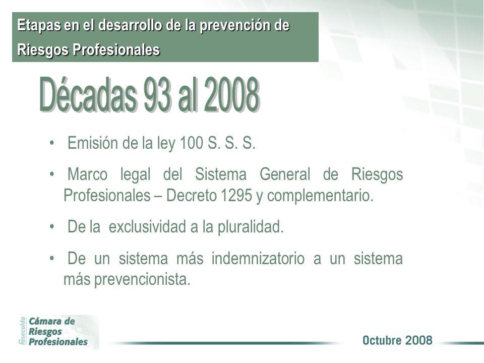 Etapas en el desarrollo de la prevención de Riesgos Profesionales Emisión de la ley 100 S.