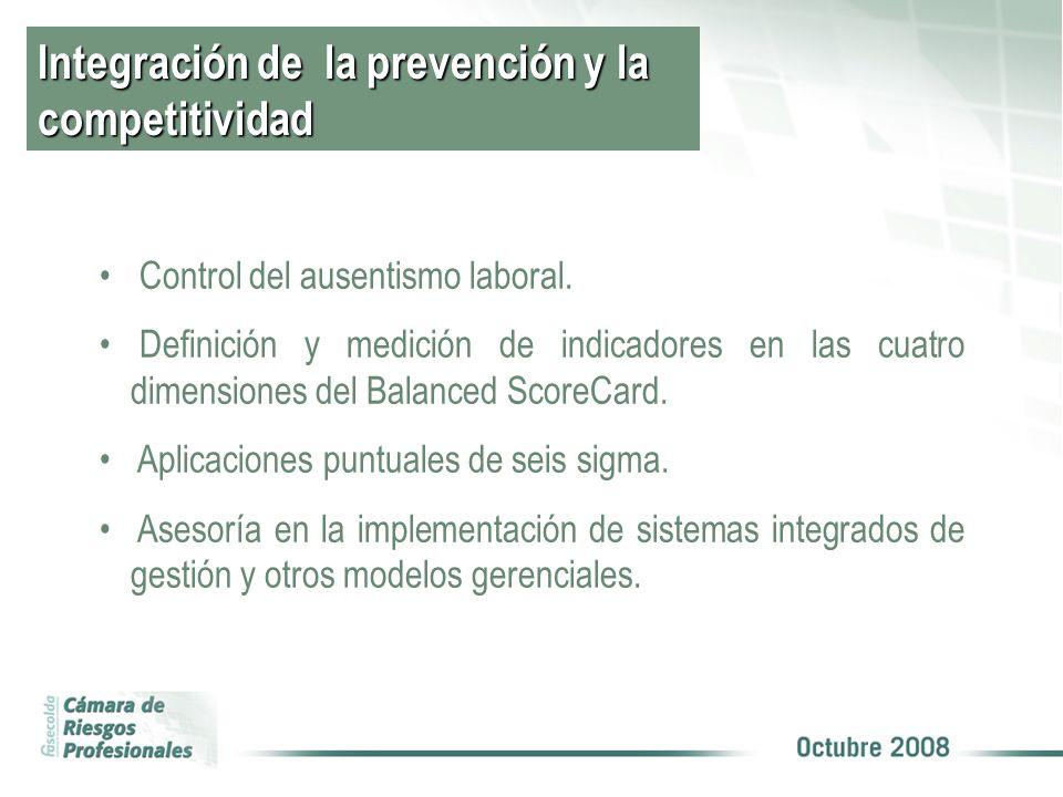 Integración de la prevención y la competitividad Control del ausentismo laboral.