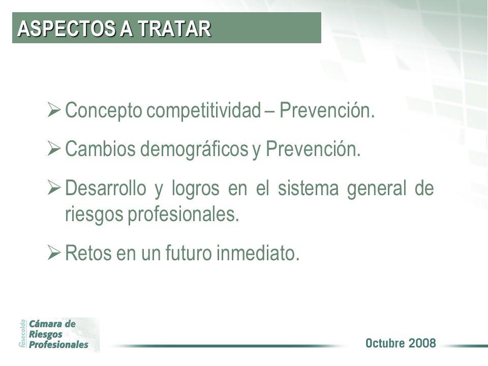 ASPECTOS A TRATAR Concepto competitividad – Prevención.
