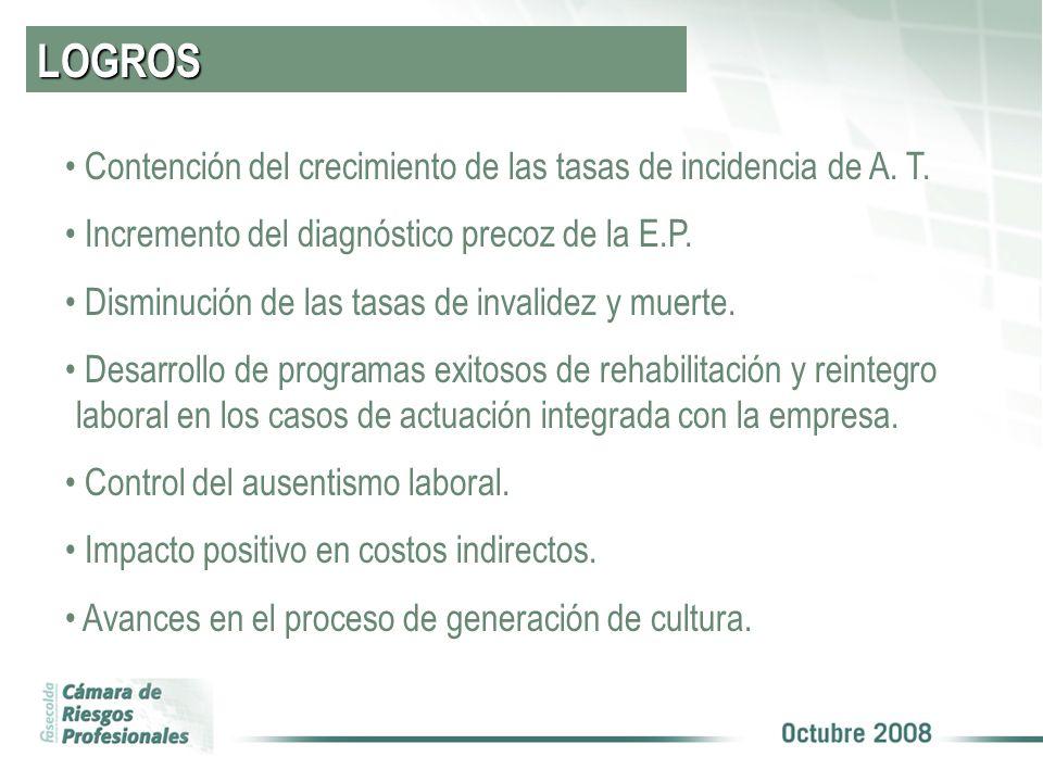 LOGROS Contención del crecimiento de las tasas de incidencia de A.