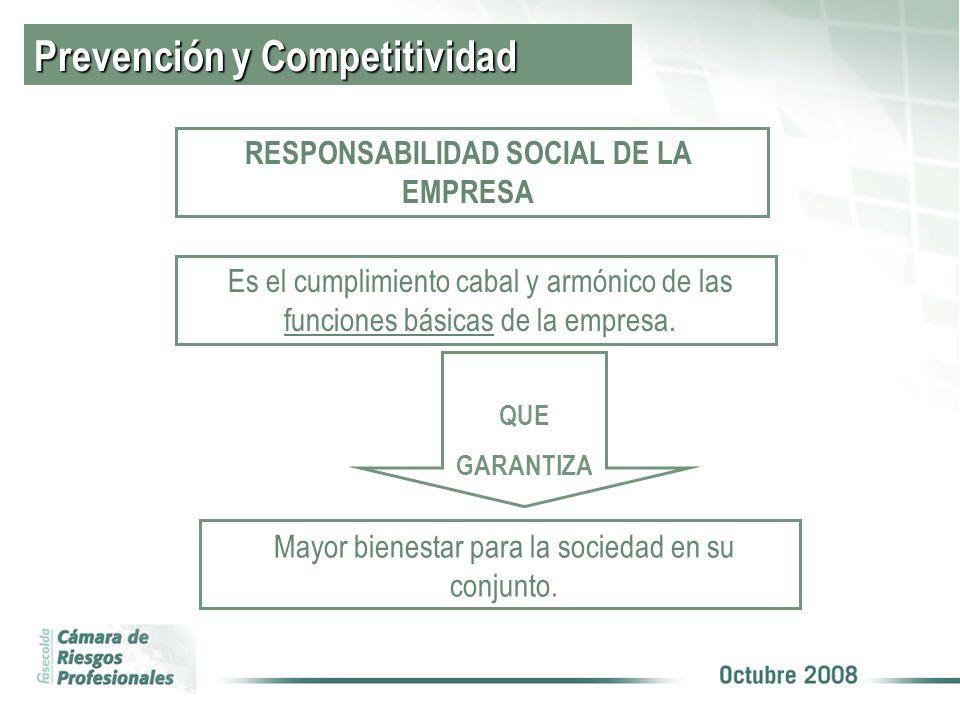Prevención y Competitividad RESPONSABILIDAD SOCIAL DE LA EMPRESA Es el cumplimiento cabal y armónico de las funciones básicas de la empresa.
