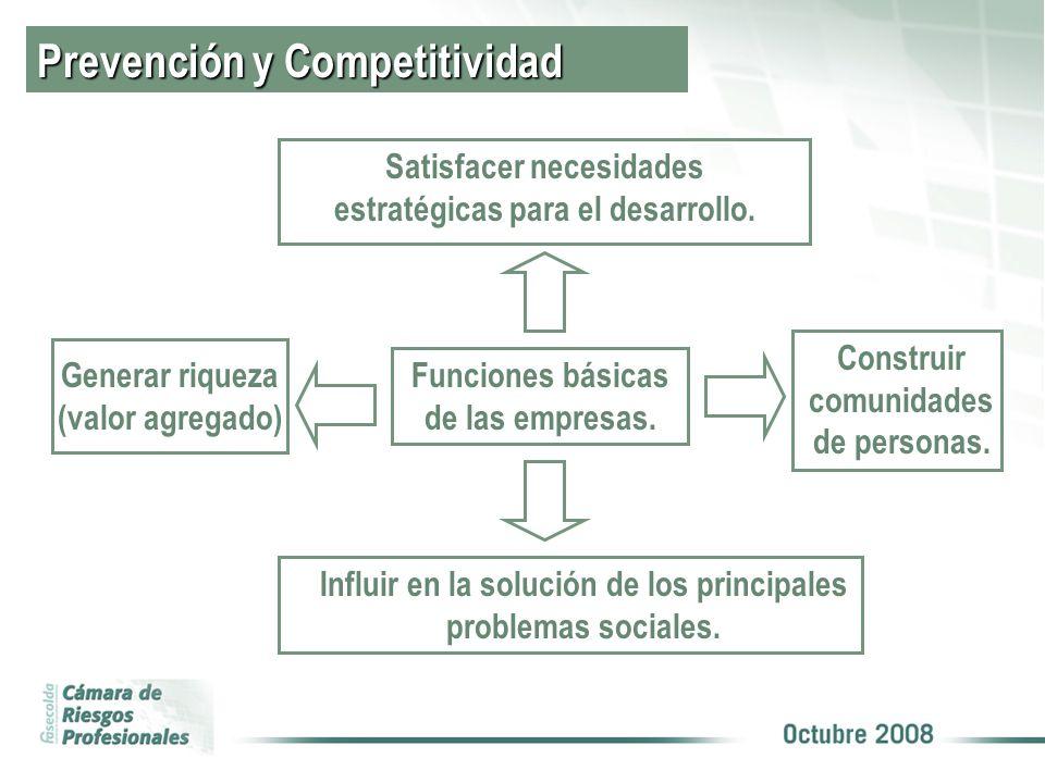 Prevención y Competitividad Satisfacer necesidades estratégicas para el desarrollo.