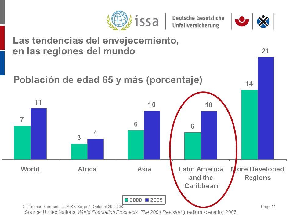 S. Zimmer, Conferencia AISS Bogotá, Octubre 29, 2008Page 11 Las tendencias del envejecemiento, en las regiones del mundo Población de edad 65 y más (p