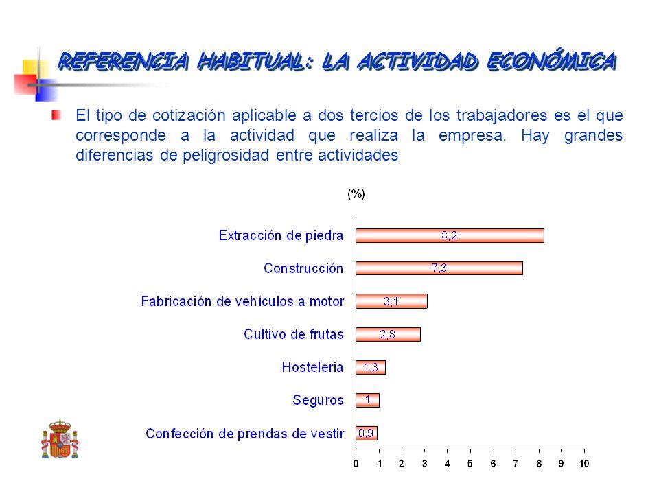 TIPO DE COTIZACIÓN TIPO DE COTIZACIÓN Para 12 ocupaciones, el tipo aplicable es el que corresponde a éstas y no el de la actividad de la empresa. La p