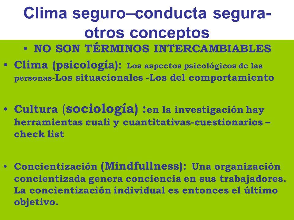 Clima seguro–conducta segura- otros conceptos NO SON TÉRMINOS INTERCAMBIABLES Clima (psicología): Los aspectos psicológicos de las personas- Los situa