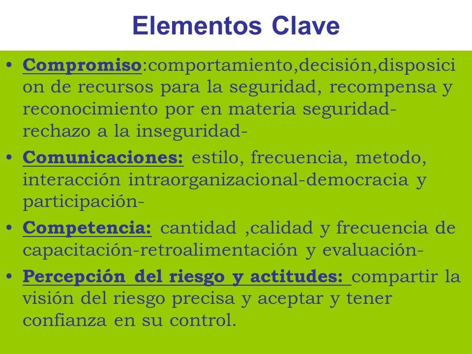Elementos Clave Compromiso :comportamiento,decisión,disposici on de recursos para la seguridad, recompensa y reconocimiento por en materia seguridad-