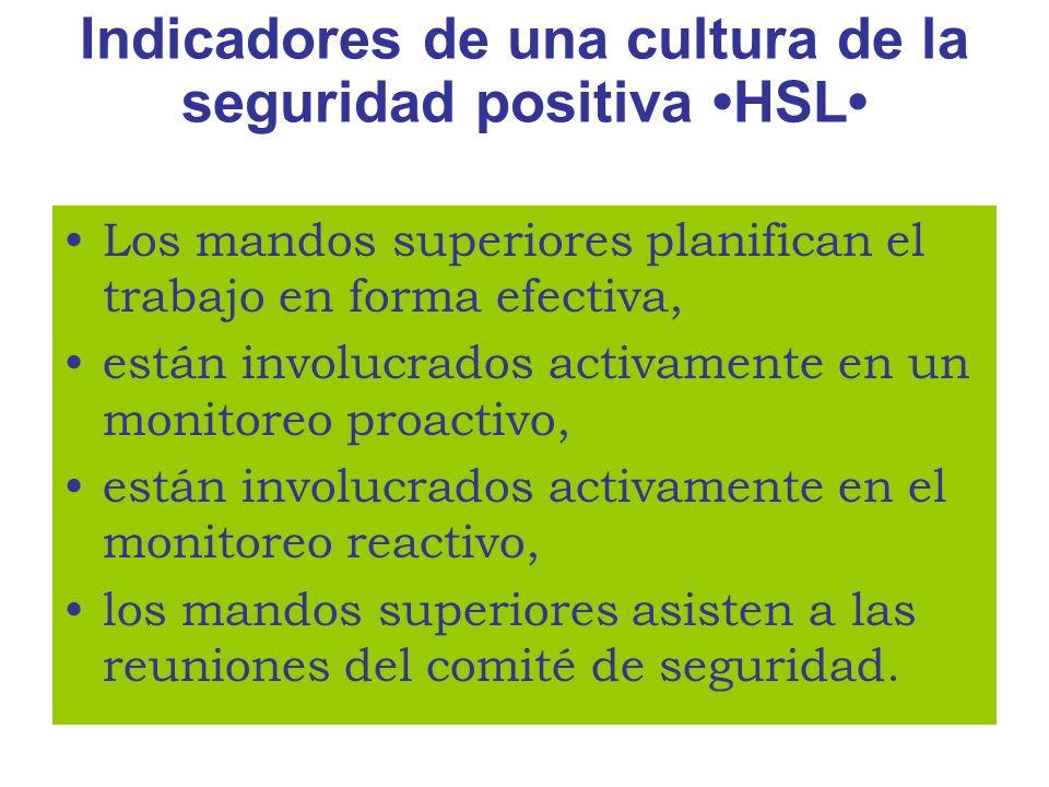 Indicadores de una cultura de la seguridad positiva HSL Los mandos superiores planifican el trabajo en forma efectiva, están involucrados activamente
