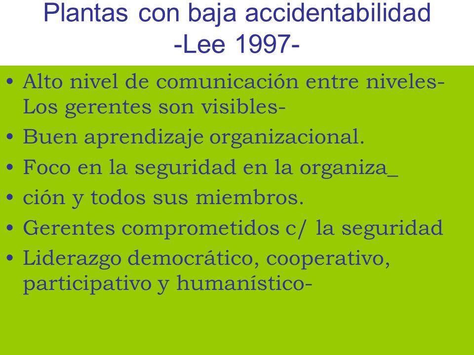 Plantas con baja accidentabilidad -Lee 1997- Alto nivel de comunicación entre niveles- Los gerentes son visibles- Buen aprendizaje organizacional. Foc