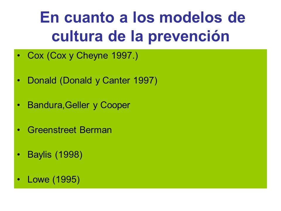 En cuanto a los modelos de cultura de la prevención Cox (Cox y Cheyne 1997.) Donald (Donald y Canter 1997) Bandura,Geller y Cooper Greenstreet Berman