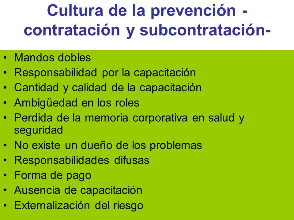 Cultura de la prevención - contratación y subcontratación- Mandos dobles Responsabilidad por la capacitación Cantidad y calidad de la capacitación Amb