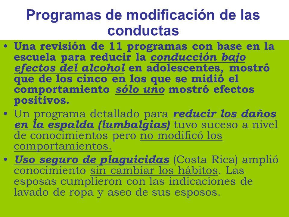Una revisión de 11 programas con base en la escuela para reducir la conducción bajo efectos del alcohol en adolescentes, mostró que de los cinco en lo