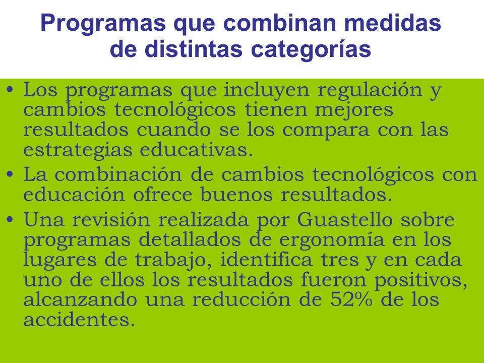Los programas que incluyen regulación y cambios tecnológicos tienen mejores resultados cuando se los compara con las estrategias educativas. La combin