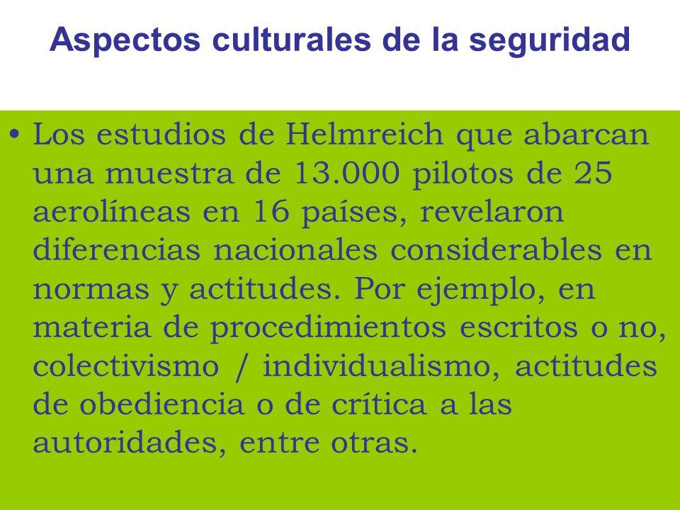 Los estudios de Helmreich que abarcan una muestra de 13.000 pilotos de 25 aerolíneas en 16 países, revelaron diferencias nacionales considerables en n