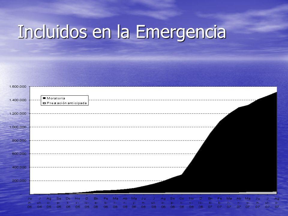 Incluidos en la Emergencia