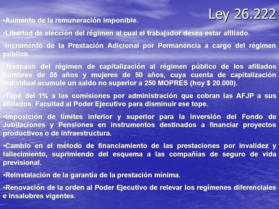 Ley 26.222 Ley 26.222 Aumento de la remuneración imponible.