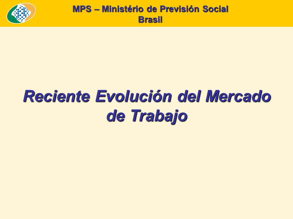 MPS – Ministério de Previsión Social Brasil Reciente Evolución del Mercado de Trabajo