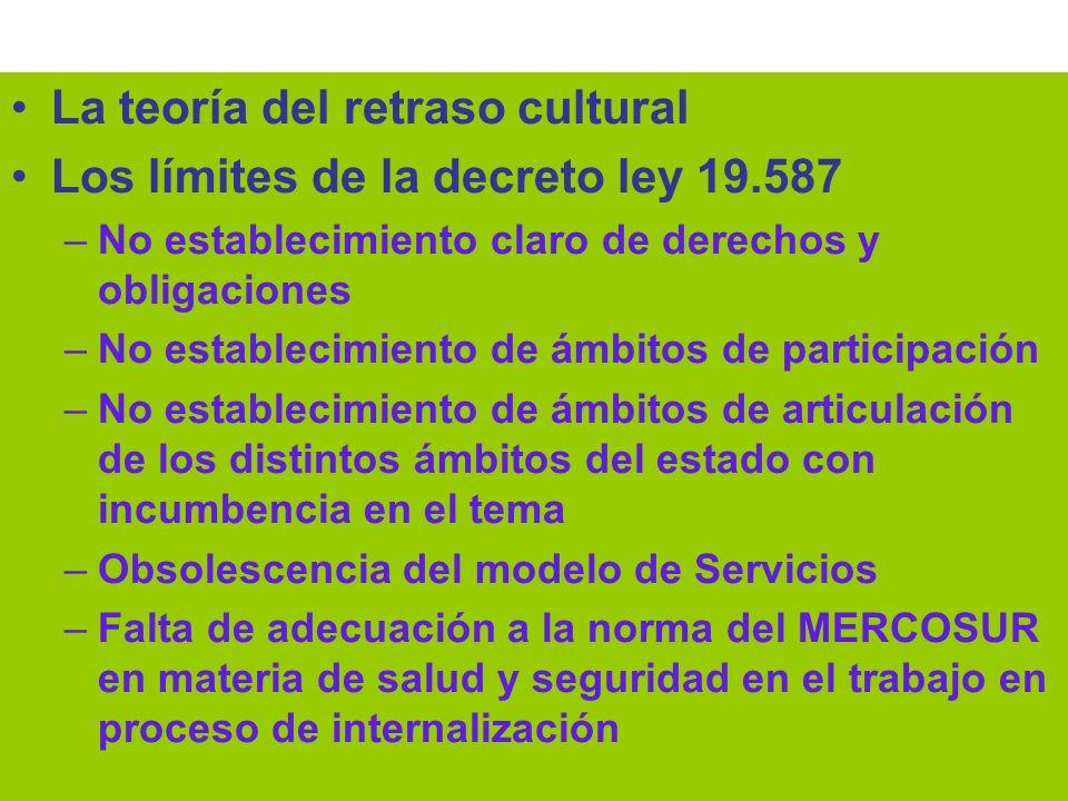 Dr Héctor Oscar Verón Elementos a tener en cuenta La teoría del retraso cultural Los límites de la decreto ley 19.587 –No establecimiento claro de der