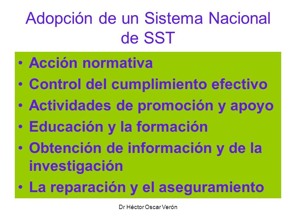 Dr Héctor Oscar Verón Adopción de un Sistema Nacional de SST Acción normativa Control del cumplimiento efectivo Actividades de promoción y apoyo Educa