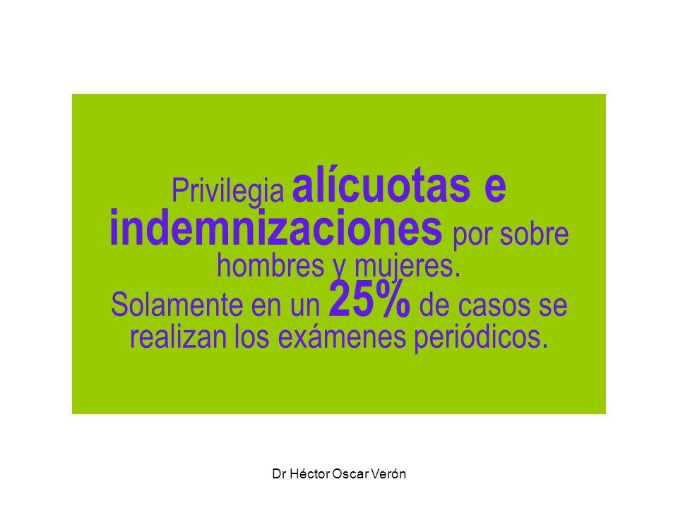 Dr Héctor Oscar Verón Privilegia alícuotas e indemnizaciones por sobre hombres y mujeres. Solamente en un 25% de casos se realizan los exámenes periód
