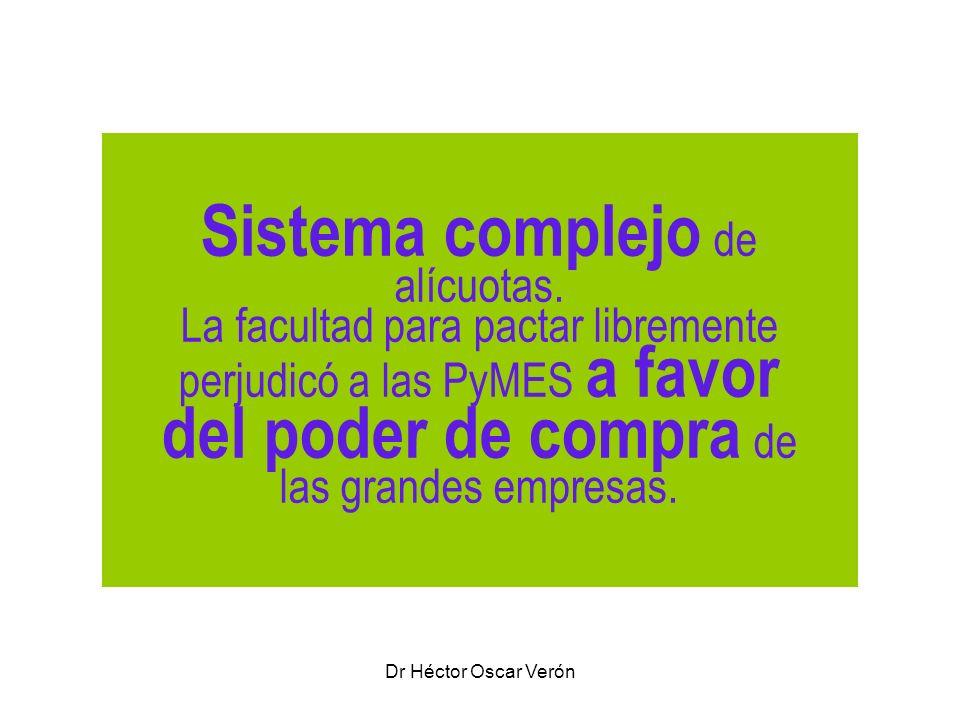 Dr Héctor Oscar Verón Sistema complejo de alícuotas. La facultad para pactar libremente perjudicó a las PyMES a favor del poder de compra de las grand