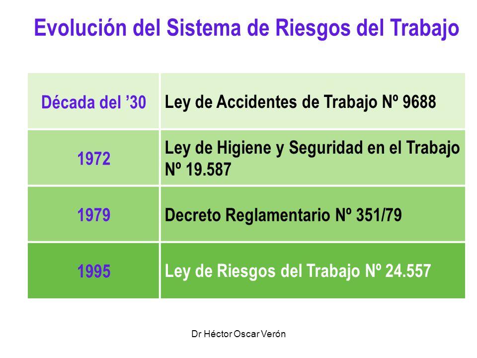 Dr Héctor Oscar Verón Década del 30Ley de Accidentes de Trabajo Nº 9688 1972 Ley de Higiene y Seguridad en el Trabajo Nº 19.587 1979Decreto Reglamenta