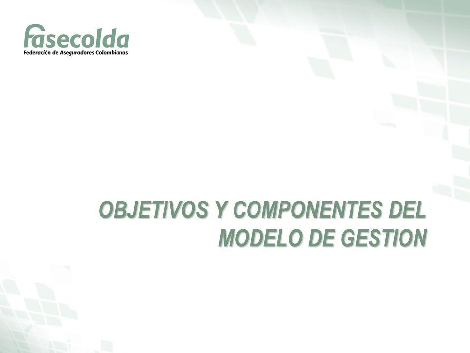 OBJETIVOS Y COMPONENTES DEL MODELO DE GESTION