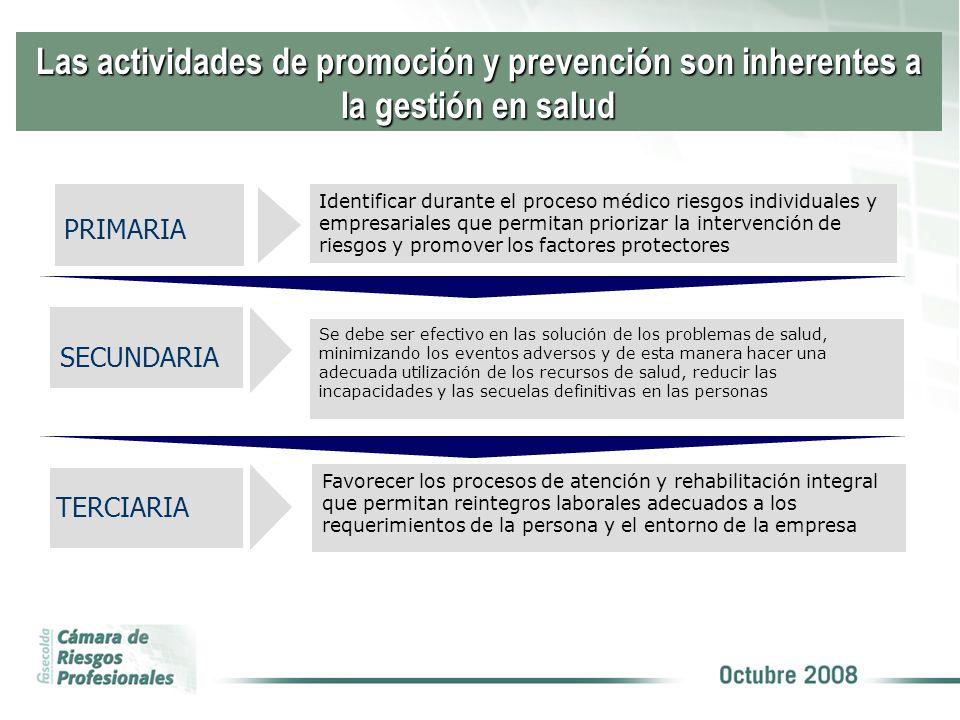 Las actividades de promoción y prevención son inherentes a la gestión en salud PRIMARIA Identificar durante el proceso médico riesgos individuales y e