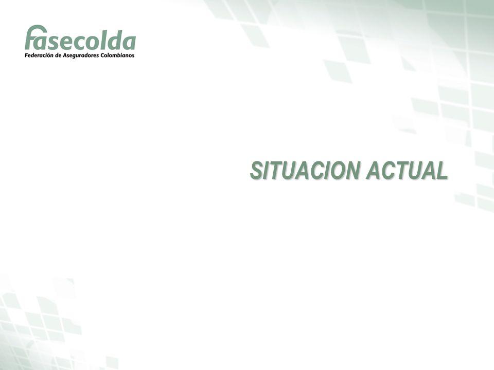 SITUACIÓN ACTUAL Número de accidentes atendidos en el SGRP Número de EP calificadas en el SGRP Fuente: Fasecolda