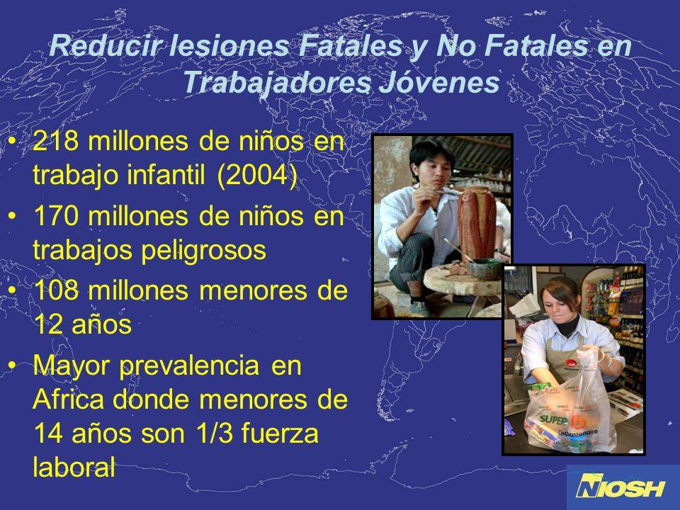 Reducir lesiones Fatales y No Fatales en Trabajadores Jóvenes 218 millones de niños en trabajo infantil (2004) 170 millones de niños en trabajos pelig