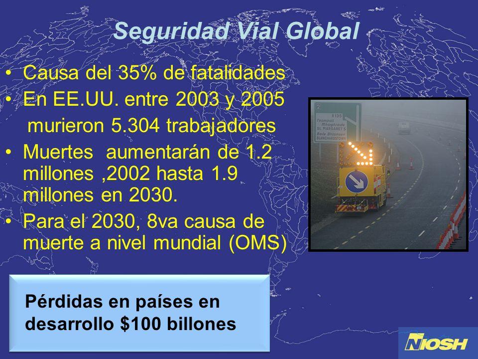 Seguridad Vial Global Causa del 35% de fatalidades En EE.UU. entre 2003 y 2005 murieron 5.304 trabajadores Muertes aumentarán de 1.2 millones,2002 has