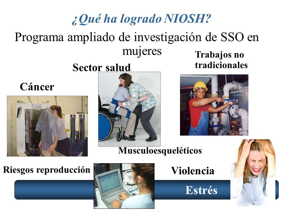 Programa ampliado de investigación de SSO en mujeres ¿Qué ha logrado NIOSH? Cáncer Sector salud Musculoesqueléticos Riesgos reproducción Estrés Violen