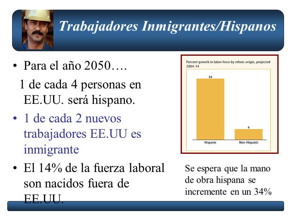 Trabajadores Inmigrantes/Hispanos Para el año 2050…. 1 de cada 4 personas en EE.UU. será hispano. 1 de cada 2 nuevos trabajadores EE.UU es inmigrante