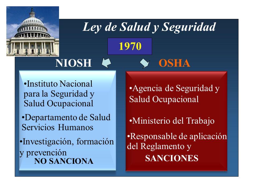 Ley de Salud y Seguridad 1970 OSHA Ministerio del Trabajo Agencia de Seguridad y Salud Ocupacional Responsable de aplicación del Reglamento y SANCIONE