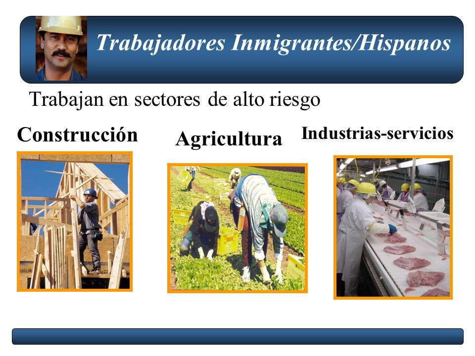 Trabajadores Inmigrantes/Hispanos Trabajan en sectores de alto riesgo Construcción Agricultura Industrias-servicios