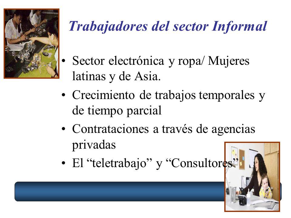 Sector electrónica y ropa/ Mujeres latinas y de Asia. Crecimiento de trabajos temporales y de tiempo parcial Contrataciones a través de agencias priva