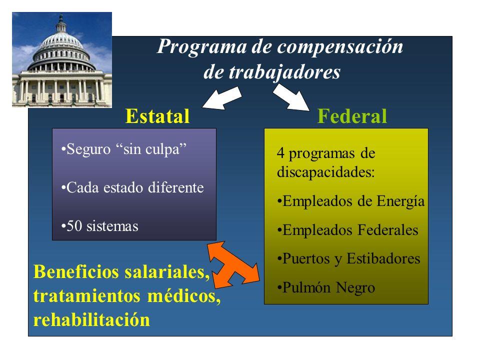 Programa de compensación de trabajadores Estatal Seguro sin culpa Cada estado diferente 50 sistemas Federal 4 programas de discapacidades: Empleados d