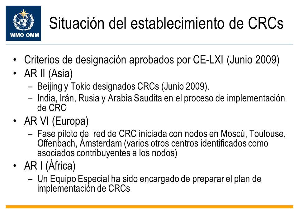 WMO OMM Situación del establecimiento de CRCs Criterios de designación aprobados por CE-LXI (Junio 2009) AR II (Asia) –Beijing y Tokio designados CRCs